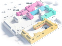 Photonics Facilities